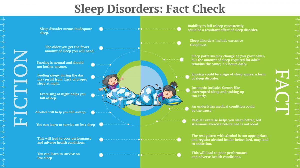 Sleep Disorders: Fact Check